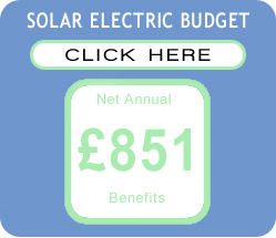 Solar Electricity Budget